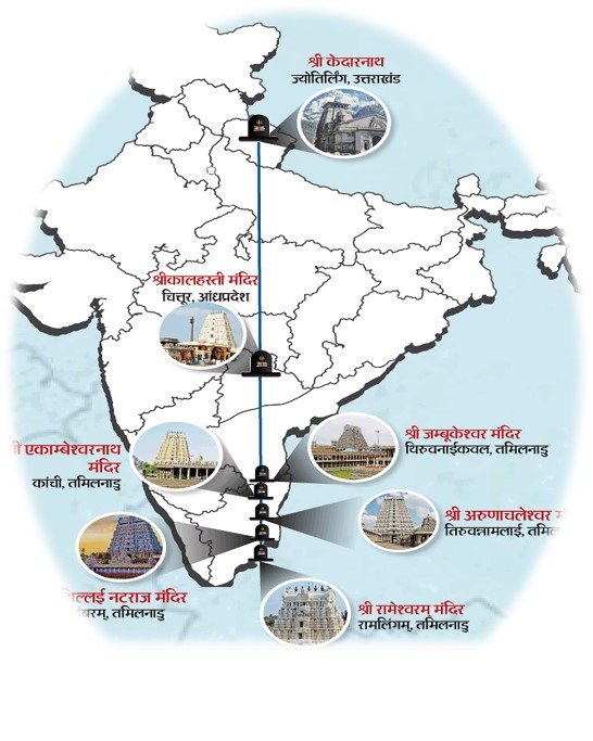 Important Shiva Temples in India