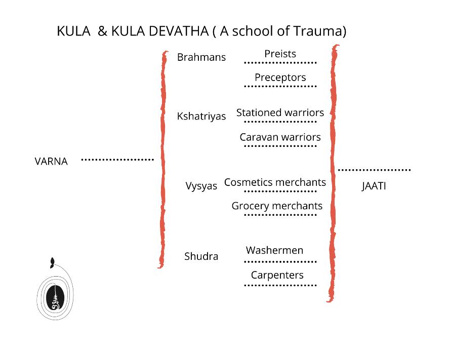 Handling Trauma and Violence